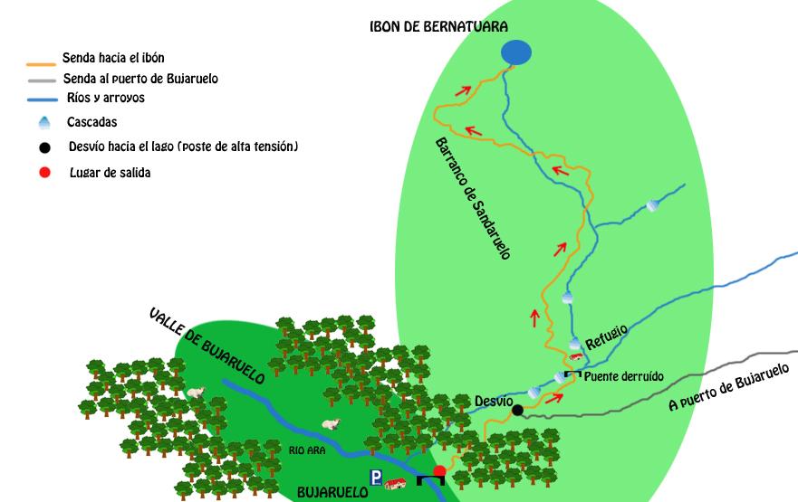 mapa ruta ibon de bernatuara