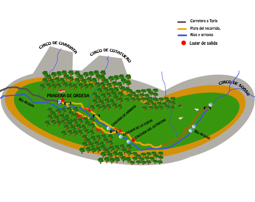 Mapa ruta cola de caballo ordesa