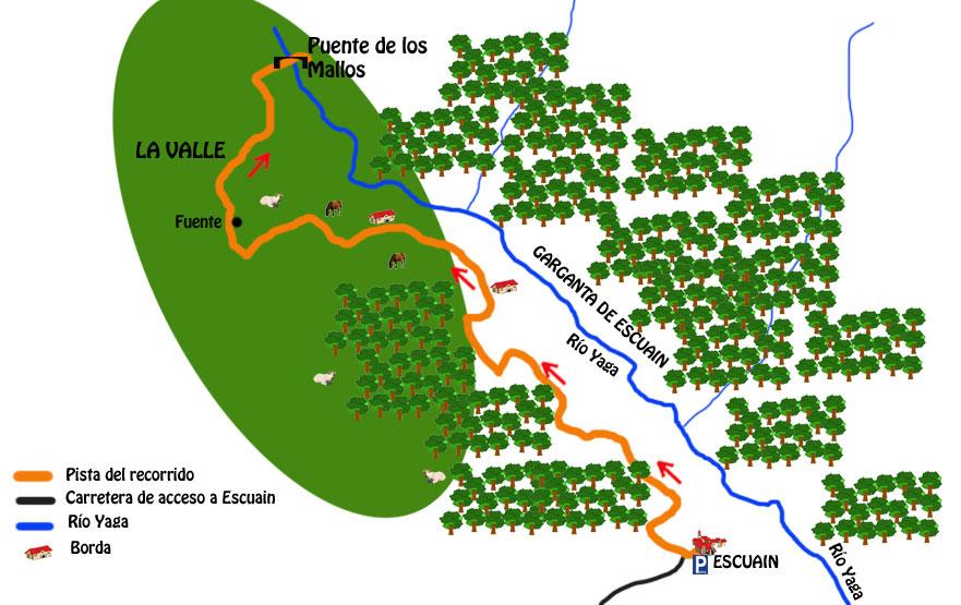 ruta escuain la valle