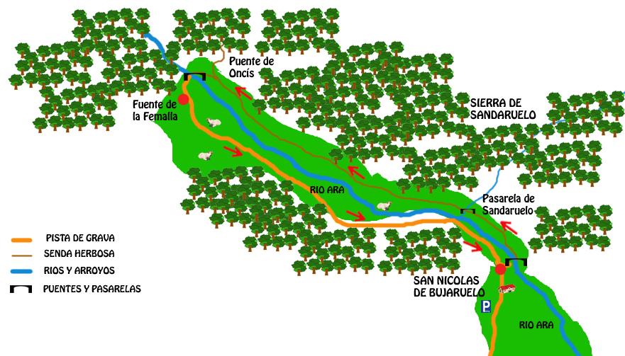 mapa ruta ornitologica valle de bujaruelo
