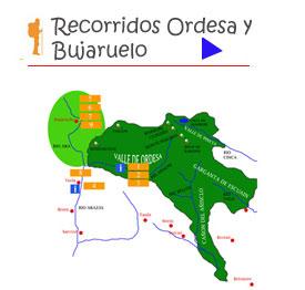 rutas valle de ordesa y bujaruelo
